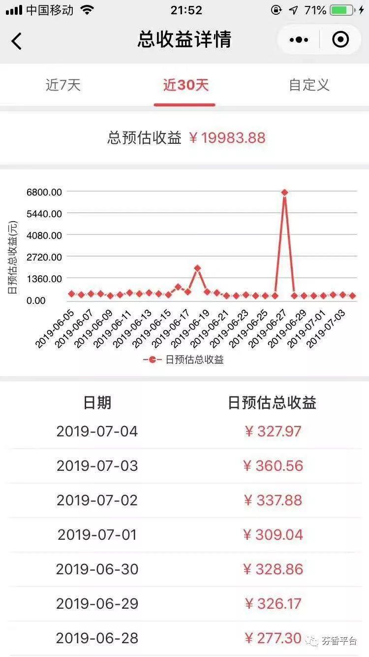 京东·芬香分享社交经济社交平台「50秒读懂」
