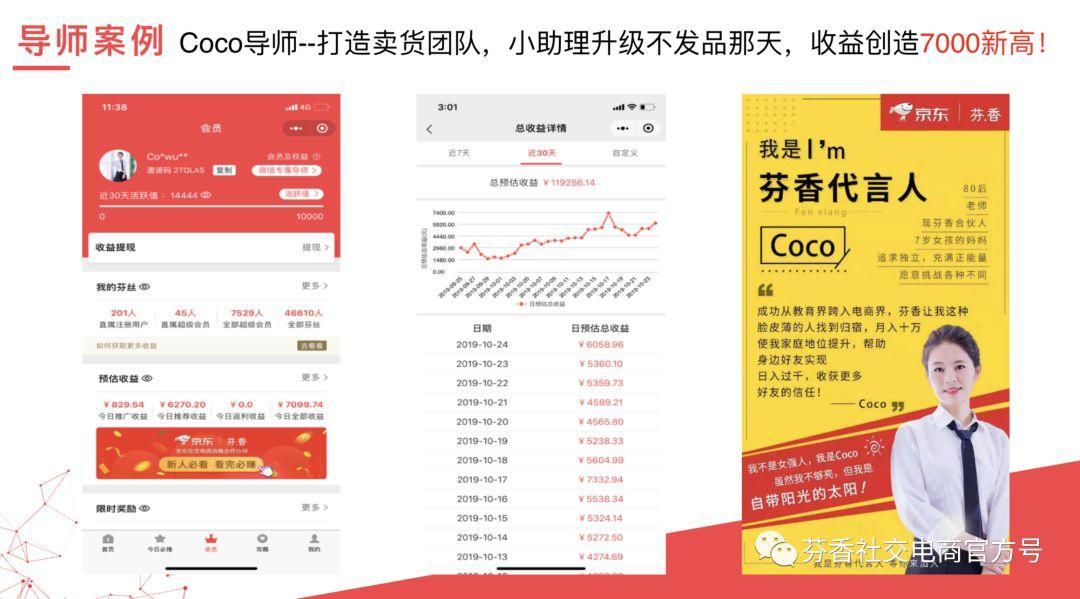2019年冲击京东X芬香导师,轻松月入10万!