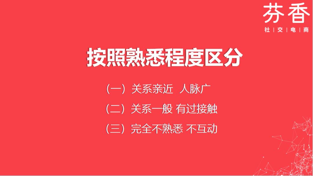 芬香怎么裂变-雪阳老师亲授,芬香裂变方法4大技巧