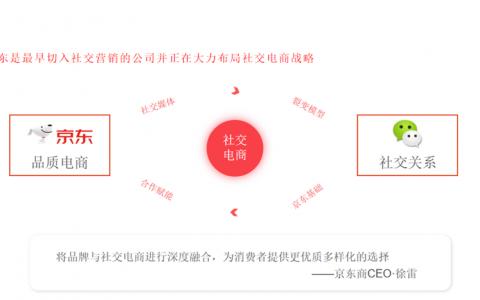 京东芬香社交电商创始人邓正平团队及模式优势