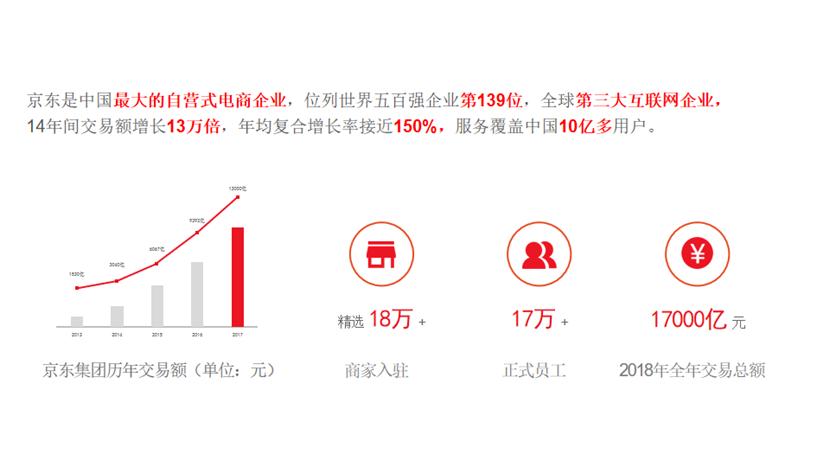 芬香邀请码和链接在微信内有最大的分享自由度