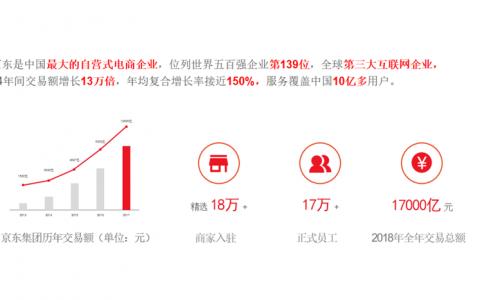 北京芬香科技有限公司隐私权政策-京东芬香是哪个公司的?