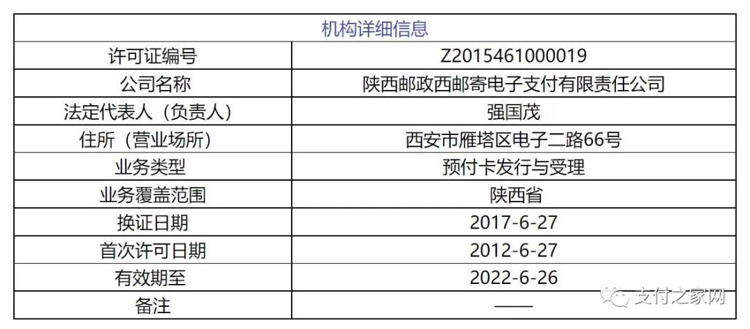 陕西邮政西邮电子支付公司「经营异常」陕西移动支付预付卡品牌