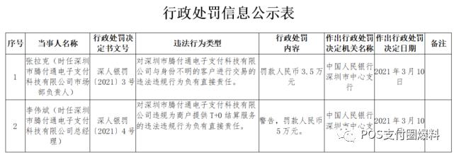 青岛腾付通POS代理政策靠谱么?「不发分润」