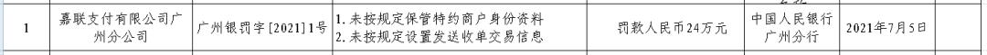 申请联动优势pos正规吗总部被罚款是怎么回事?
